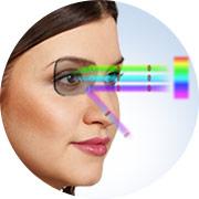 Wysokiej jakości technologia fotochromowa
